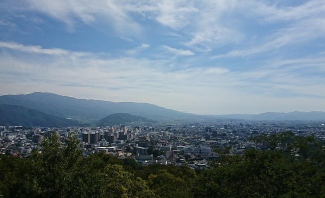 城山公園から見た松本市街地